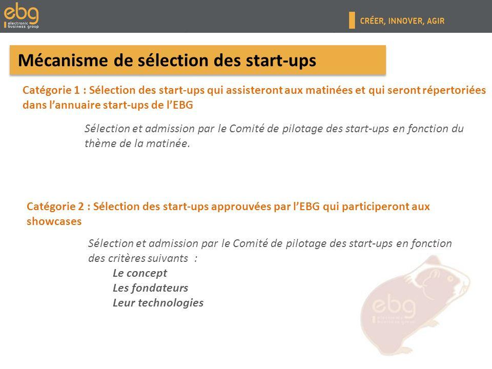 Intérêt des start-ups approuvées par lEBG Remise du label approved by EBG aux 3 start-ups qui ont été invitées à faire leur showcase.