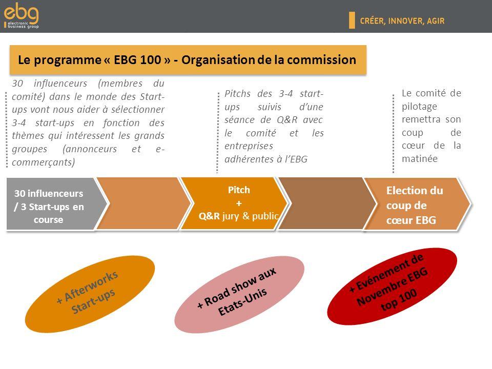 Le programme « EBG 100 » - Le Classement 100 créateurs de start-ups seront invités à lAssemblée Générale le 25 juin où ils se mêleront aux représentants des grands groupes.