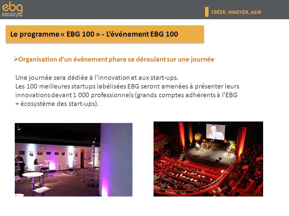 Le programme « EBG 100 » - Les Afterworks start-ups Afterwork trimestriel dans un bar Un entrepreneur raconte son parcours /son succès Rencontres et networking Organisation dun afterwork trimestriel : Meeting le soir