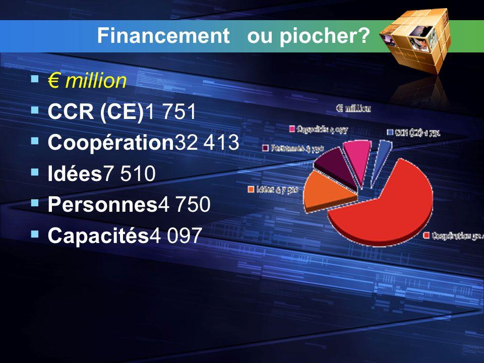 Financement Que sont les «régimes de financement».