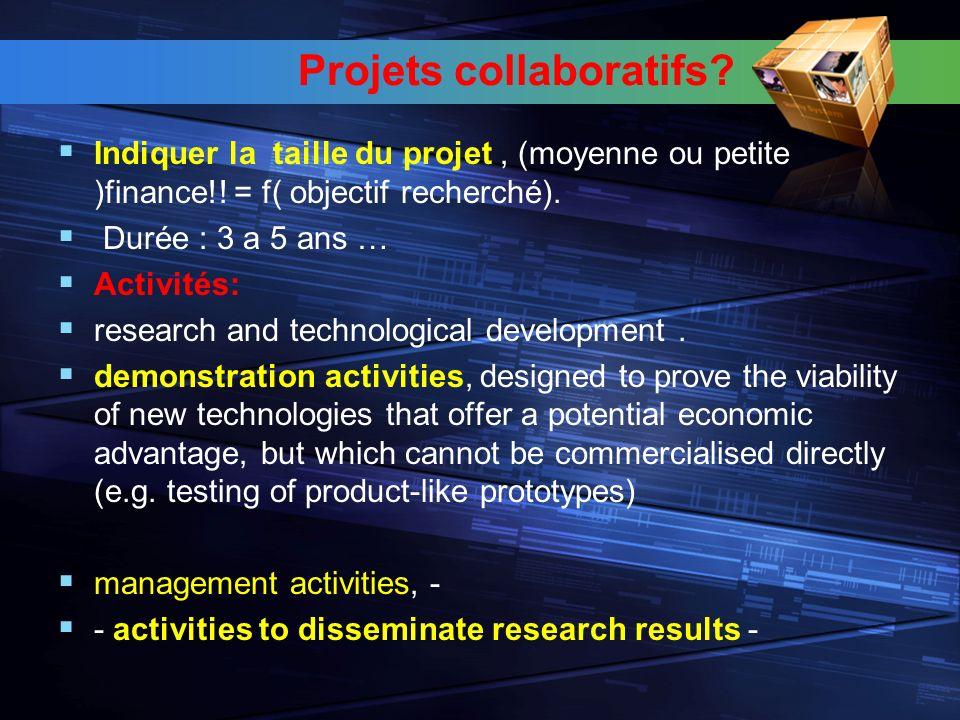 LES PHASES Phase 0 .Avant TOUT. Phase 1 Avant :: Idée, call Phase 2: Préparation ou Organisation.