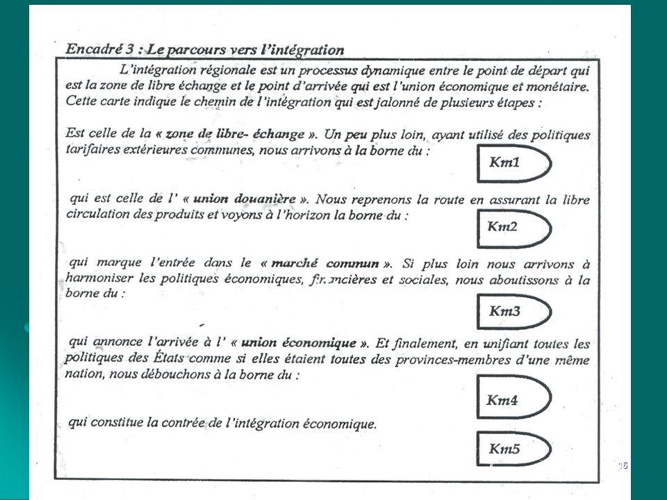 IV/ Les politiques commerciales et sectorielles pour accélérer lintégration Les politiques sectorielles et les instruments Les politiques sectorielles et les instruments les politiques commerciales les politiques commerciales TEC TEC la définition des règles dorigine la définition des règles dorigine les infrastructures au marché les infrastructures au marché les politiques sectorielles pour créer un Division Régionale du Travail les politiques sectorielles pour créer un Division Régionale du Travail Cadre de convergence et les règles de stabilité Cadre de convergence et les règles de stabilité 17