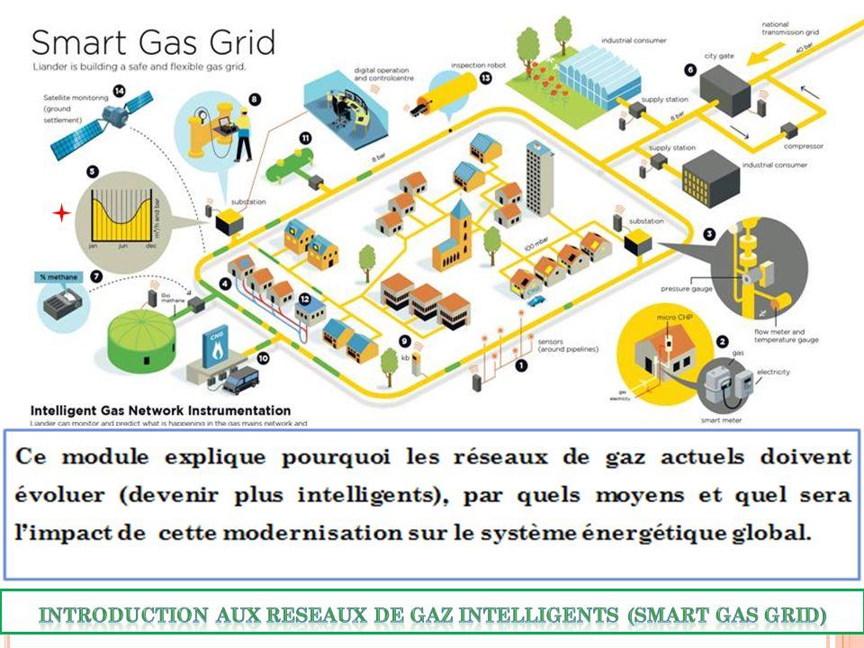2 Emergence de nouveaux défis Le climat est devenu un enjeu mondial Face aux préoccupations environnementales actuelles, lUnion Européenne a adopté en 2008 un ensemble de directives.