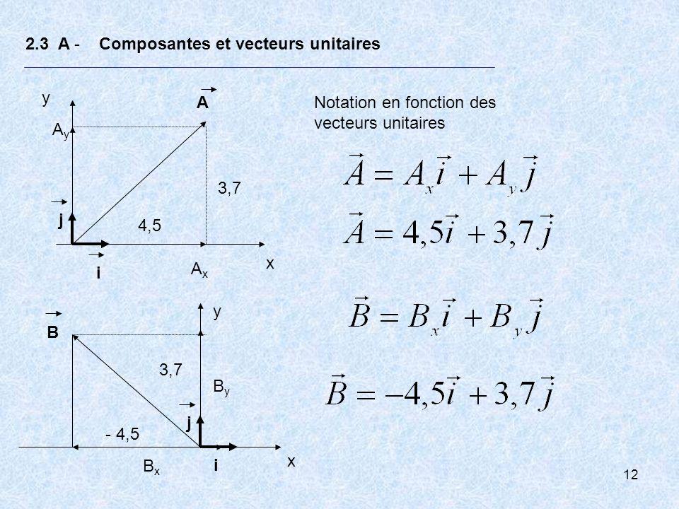 13 2.3 B - Addition algébrique des vecteurs (2D) La notation à laide des vecteurs unitaires simplifie beaucoup les opérations mathématiques avec les vecteurs puisque les opérations seffectuent sur les composantes des vecteurs qui sont des scalaires.
