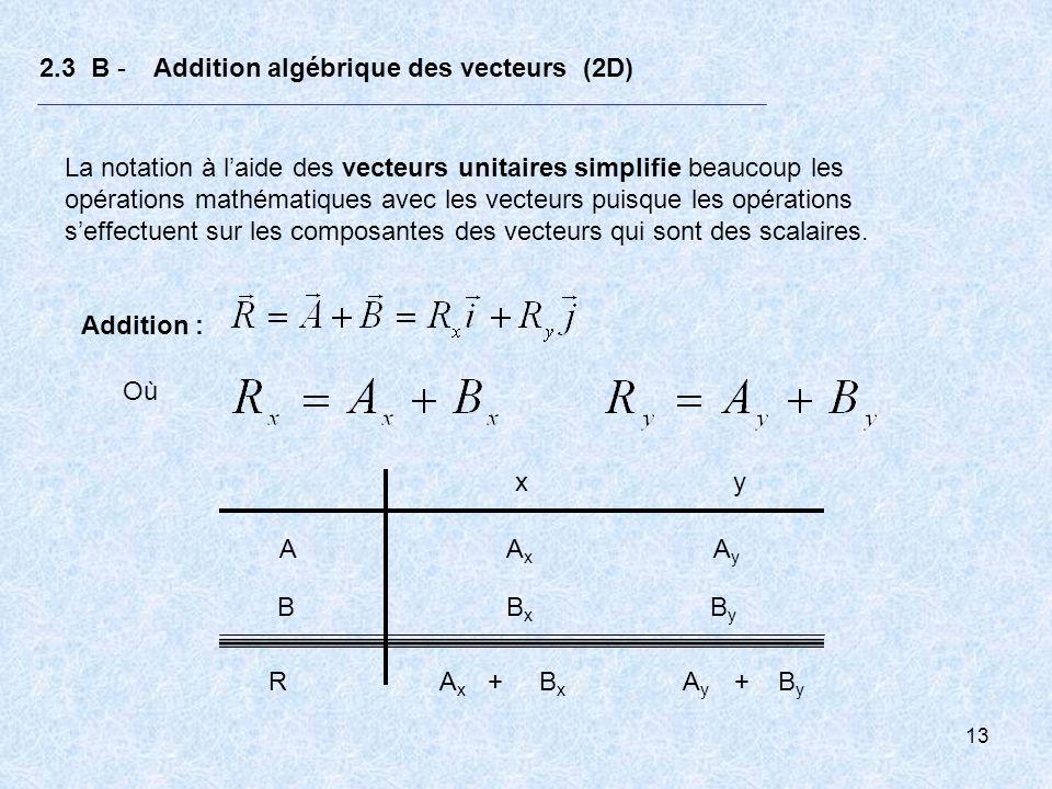 14 2.3 B - Addition algébrique des vecteurs (2D) Soustraction: Où À la limite, nous navons pas besoin de la représentation dun système daxes, cependant il faut shabituer rapidement à dessiner les vecteurs.