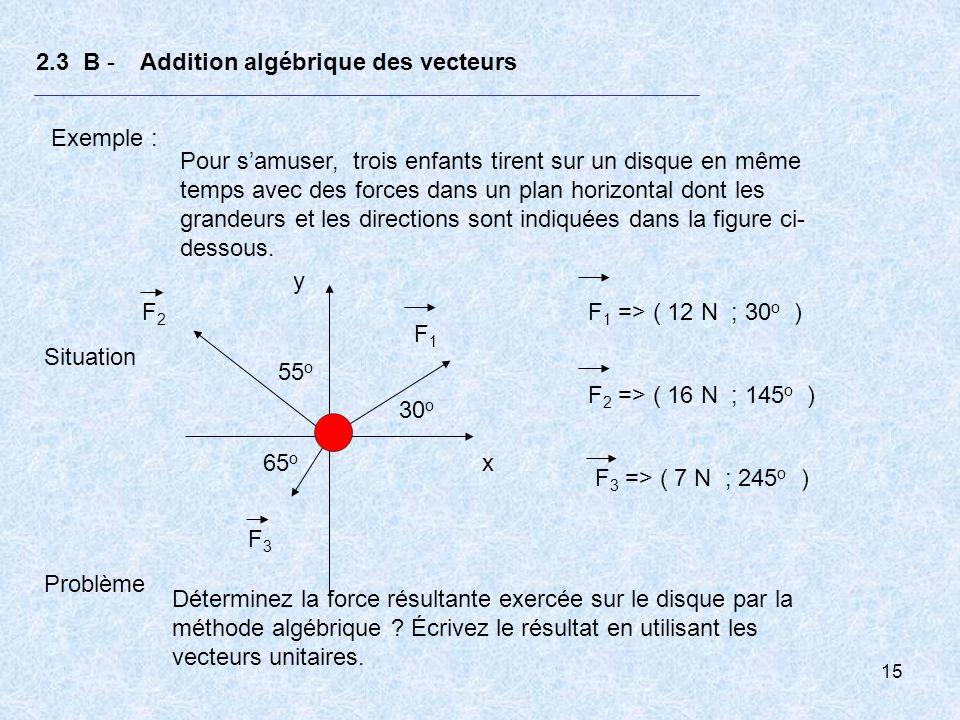 16 2.3 B - Addition algébrique des vecteurs Déterminez la force résultante exercée sur le disque par la méthode algébrique .