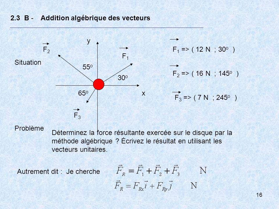 17 2.3 B - Addition algébrique des vecteurs Solution possible: Jutilise la somme vectorielle des trois vecteurs F1F1 F2F2 F3F3 55 o 30 o 65 o x y x y F1F1 F 2 F 3 FRFR