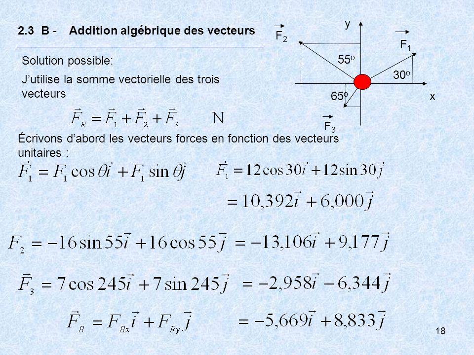 19 2.3 B - Addition algébrique des vecteurs Solution possible: Jutilise la somme vectorielle des trois vecteurs Écrivons dabord les vecteurs forces en fonction des vecteurs unitaires : F1F1 F2F2 F3F3 55 o 30 o 65 o x y x y F1F1 10,3926,000 F 2 - 13,106 9,177 F 3 - 2,958 - 6,344 F R - 5,669 + 8,333