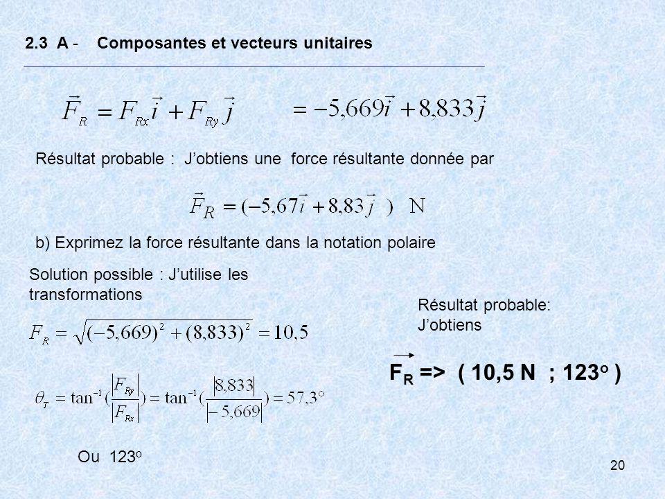21 2.3 A - Composantes et vecteurs unitaires F1F1 F2F2 F3F3 30 o 65 o x y FRFR F R = ( 10,5 N ; 123 o ) Autres exemples Hyperphysics Vectors operations