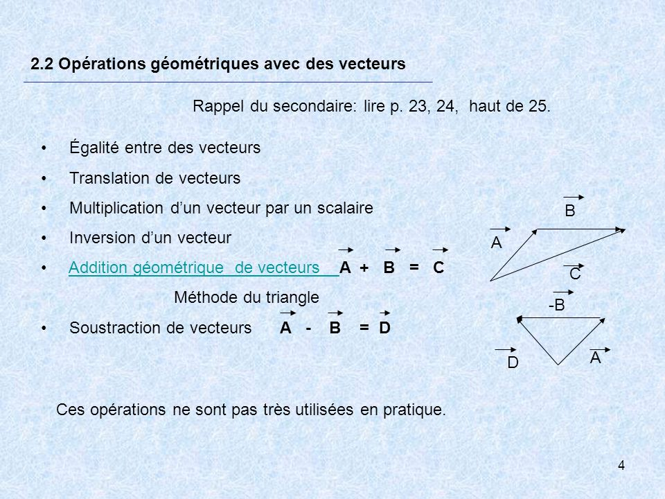 5 2.3 A - Composantes et vecteurs unitaires Représentation cartésienne dun vecteur: Composantes cartésiennes ( A x, A y ) x y A A AxAx AyAy Fig.
