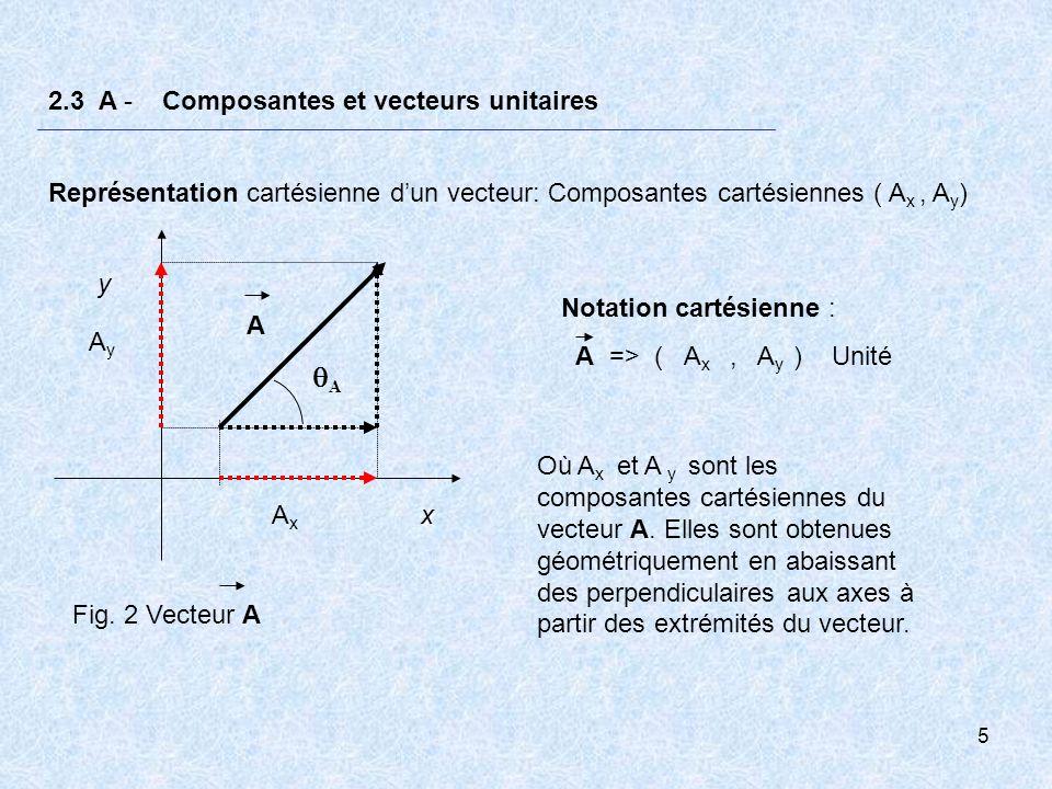 6 2.3 A - Composantes et vecteurs unitaires Passage dune notation à lautre x y A A AxAx AyAy Notation cartésienne : A => ( A x, A y ) Unité Notation polaire: A => ( A unité ; A = 0 ) De polaire à cartésienne: Puisque par définition : On obtient: Notation cartésienne :A => ( A x, A y ) Unité vers