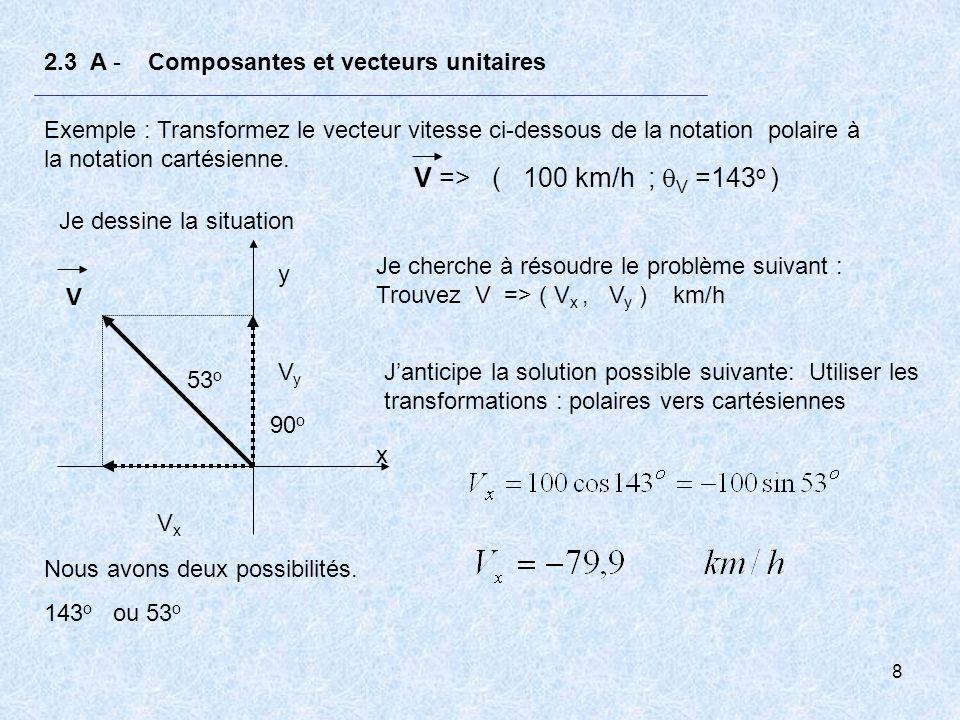 9 2.3 A - Composantes et vecteurs unitaires Nous avons deux possibilités.