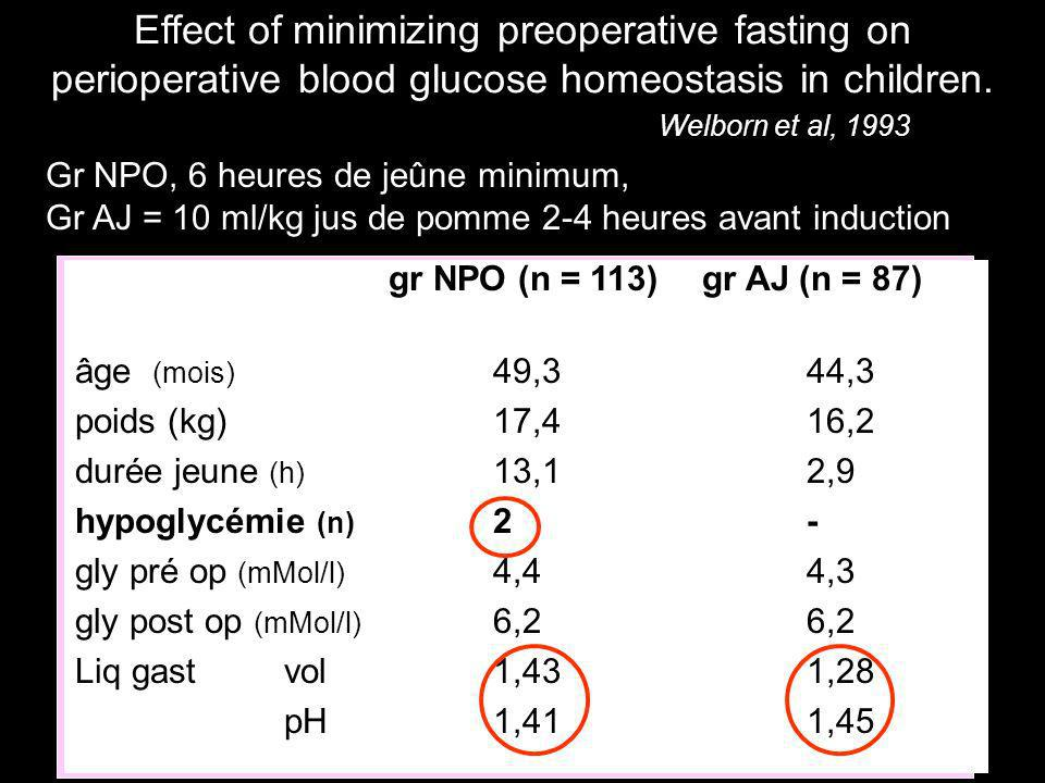 ASA Task force on preoperative fasting Anesthesiology 1999 Apports Durée minimale de jeûne (h) Liquides clairs2 Lait de femme4 Lait maternisé ou d autre origine6 Repas léger (liquides clairs + toasts)6 Repas avec viande ou graisses8 Stimulants gastro-intestinaux, inhibiteurs de la sécrétion acide, anti-acides, anti-émétiques et anti-cholinergiques = NON RECOMMANDES 4h < 3m