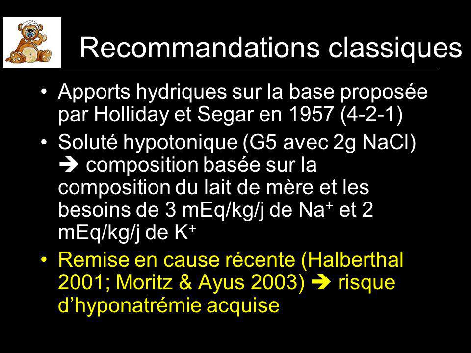 Un plaidoyer pour lutilisation de solutés isotoniques pour éviter les hyponatrémies acquises à lhôpital….