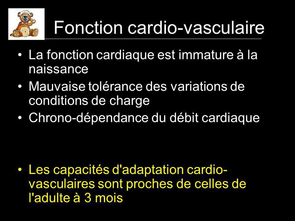 Naissance augmentation du débit sanguin rénal, de la surface glomérulaire, de la taille des pores de la membrane glomérulaire Filtration glomérulaire x 2 à 2 semaines de vie Premier mois : déséquilibre glomérulo-tubulaire diminution de la réabsorption tubulaire HCO3, P, Na faible pouvoir de concentration +++ / dilution + acidification des urines baisse du seuil rénal du glucose 8.3 mmol/l vs 13.8mmol/l Fonction rénale mature à 4 - 6 semaines de vie Fonction rénale