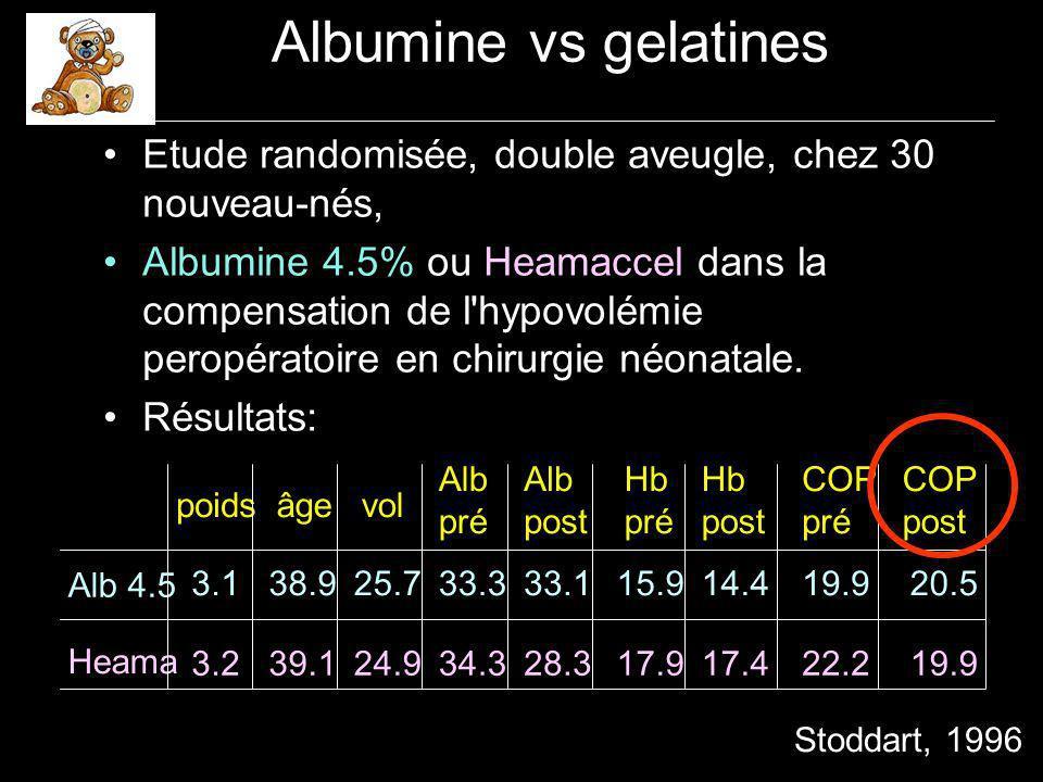 APA ADARPEF % APA members vs ADARPEF members Concentration en glucose des fluides IV per-op Söderlind M.