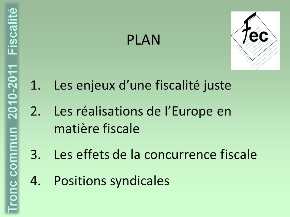 1.Les enjeux 1)- lEurope : un géant économique. Mais un nain social et politique.