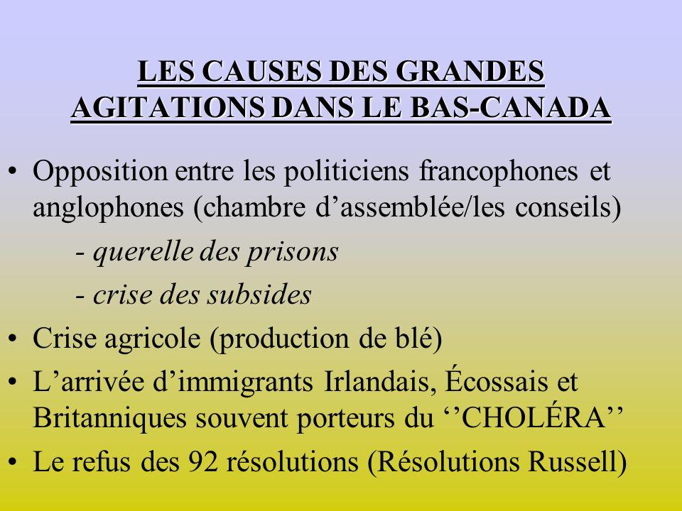 EN RÉSUMÉ: Les événements de 1837-38 ( chef du parti et président de la chambre dassemblée: Louis-Joseph Papineau).