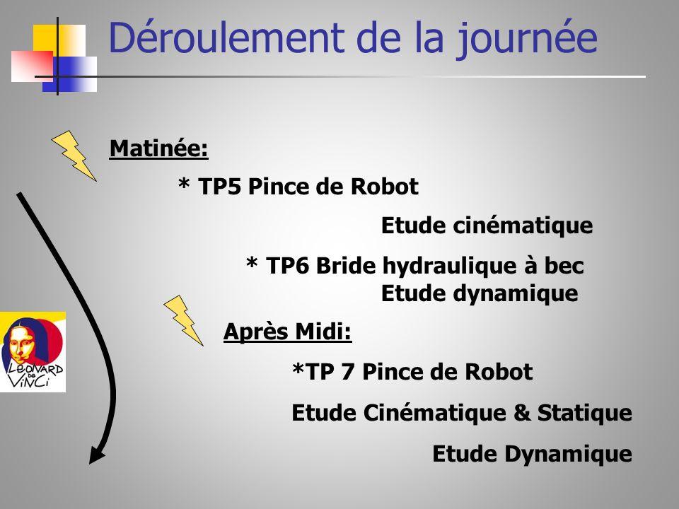 TP5 : Pince de robot de manutention - Modélisation dun mécanisme avec liaisons spéciales Constitution des dossiers TP 05