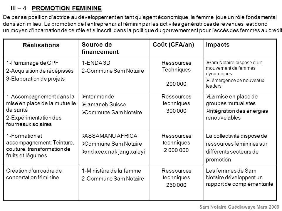 Formation en Activités Génératrice de Revenus Sam Notaire Guédiawaye Mars 2009