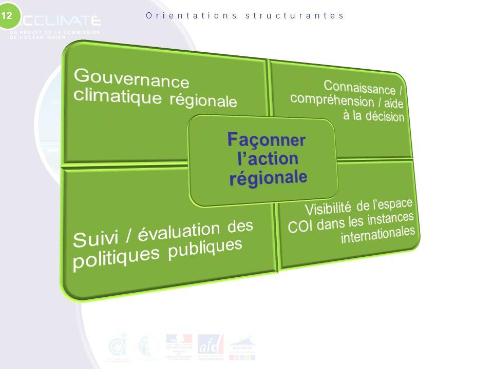 Orientations sectorielles 13