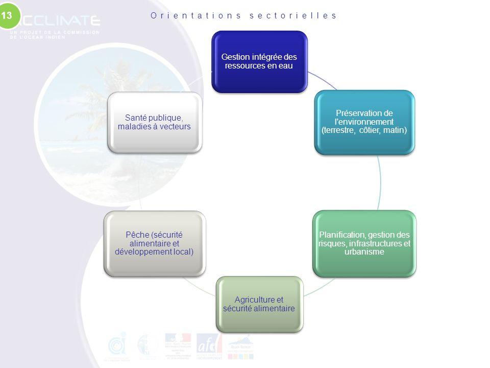 Orientations transversales 14