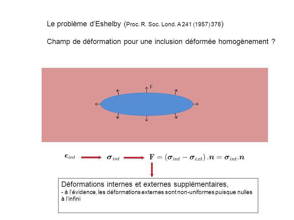 Recherche de la fonction de Green dans le cas délasticité anisotrope Les équations maîtresses