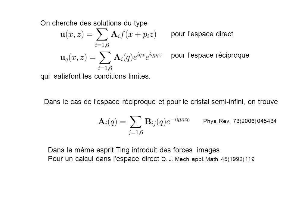 Cas isotrope Cristal infini avec Cristal semi-infini avec forces à la surface Landau et Lifchitz, Théorie de lélastcité