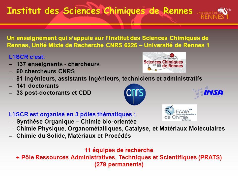 Recherche: Applications concrètes La recherche à lInstitut de Chimie de lUR1 cest … par exemple Matériaux moléculaires organométalliques: Des jonctions moléculaires multi-modulables.