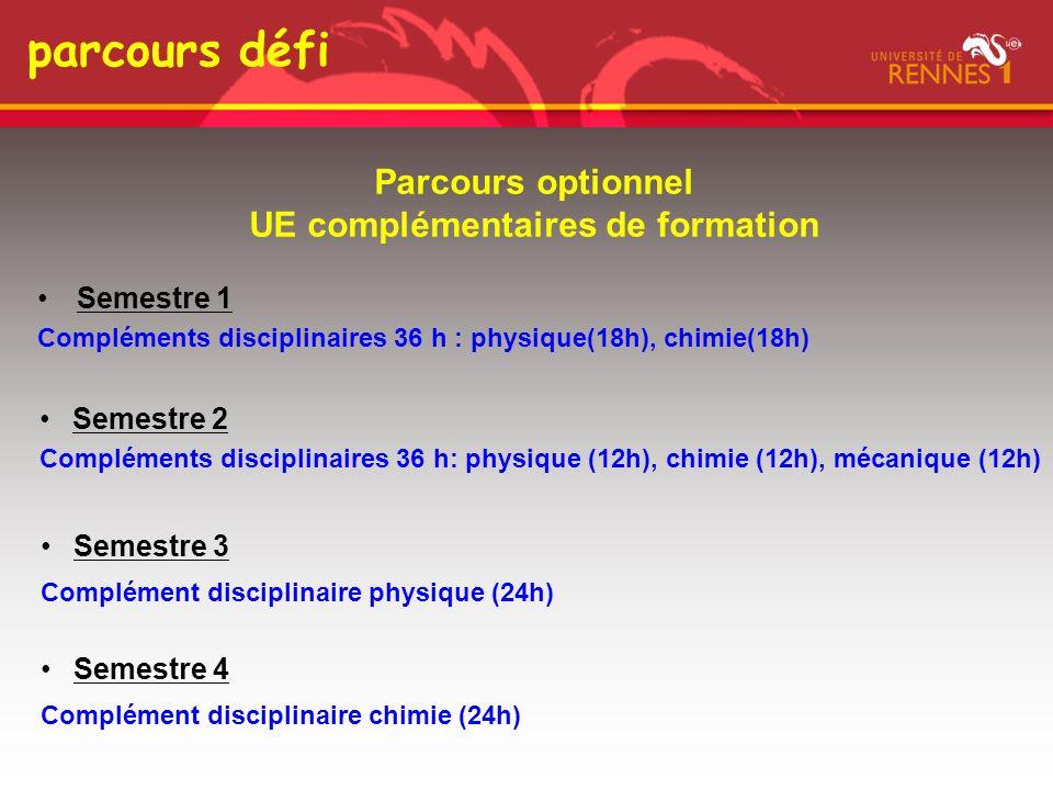 Offre de formation L2 L2 mention Chimie Complément 2 : mécanique 1, Sc.
