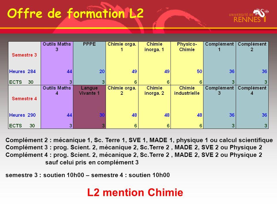 Offre de formation L3 L3 mention Chimie semestre 5 : soutien 10h00 – semestre 6 : soutien 10h00
