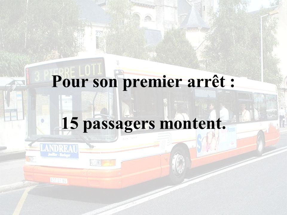 Pour son premier arrêt : 15 passagers montent.
