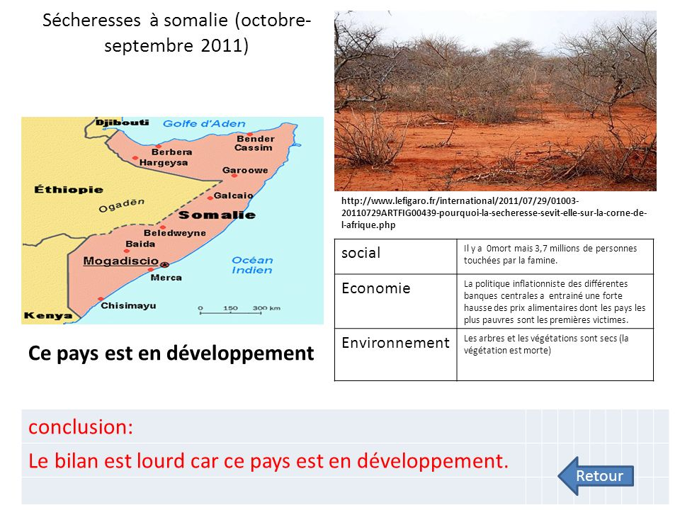 Sécheresses à somalie (octobre- septembre 2011) Ce pays est en développement conclusion: Le bilan est lourd car ce pays est en développement.