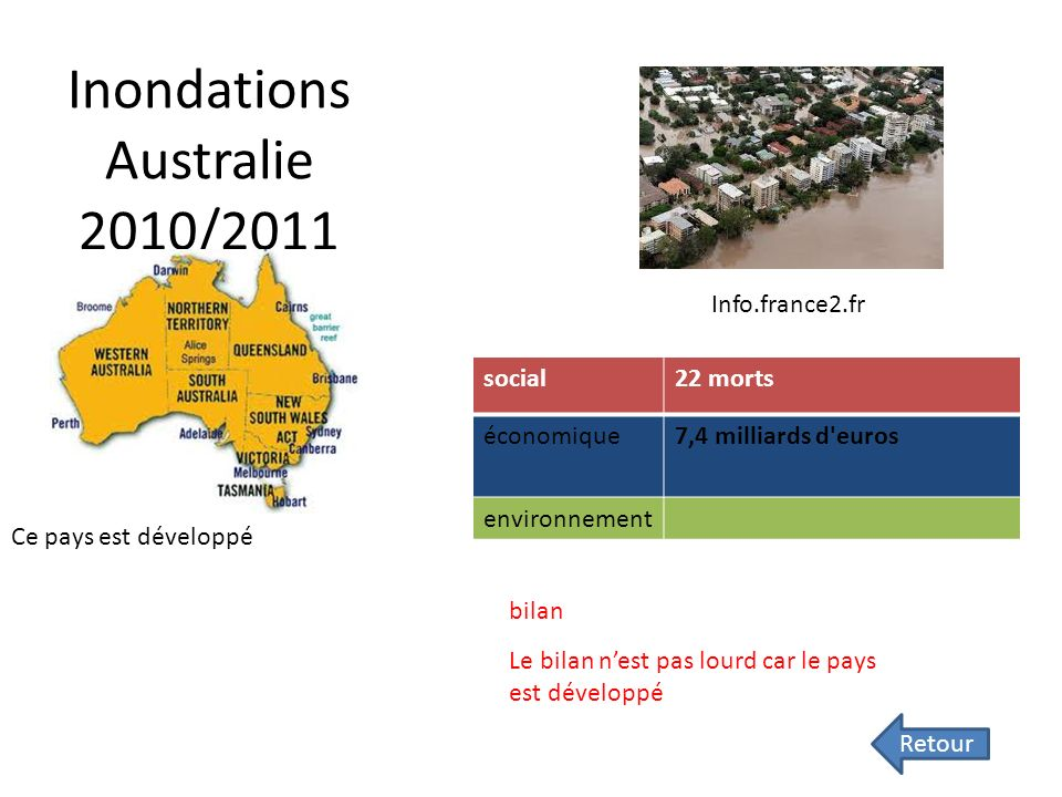 Inondations Australie 2010/2011 social22 morts économique7,4 milliards d euros environnement Info.france2.fr Ce pays est développé bilan Le bilan nest pas lourd car le pays est développé Retour