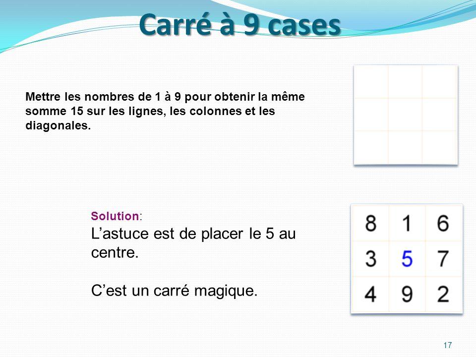 Carré à 9 cases Mettre les nombres de 1 à 9 pour obtenir la même somme 15 sur les lignes, les colonnes et les diagonales.