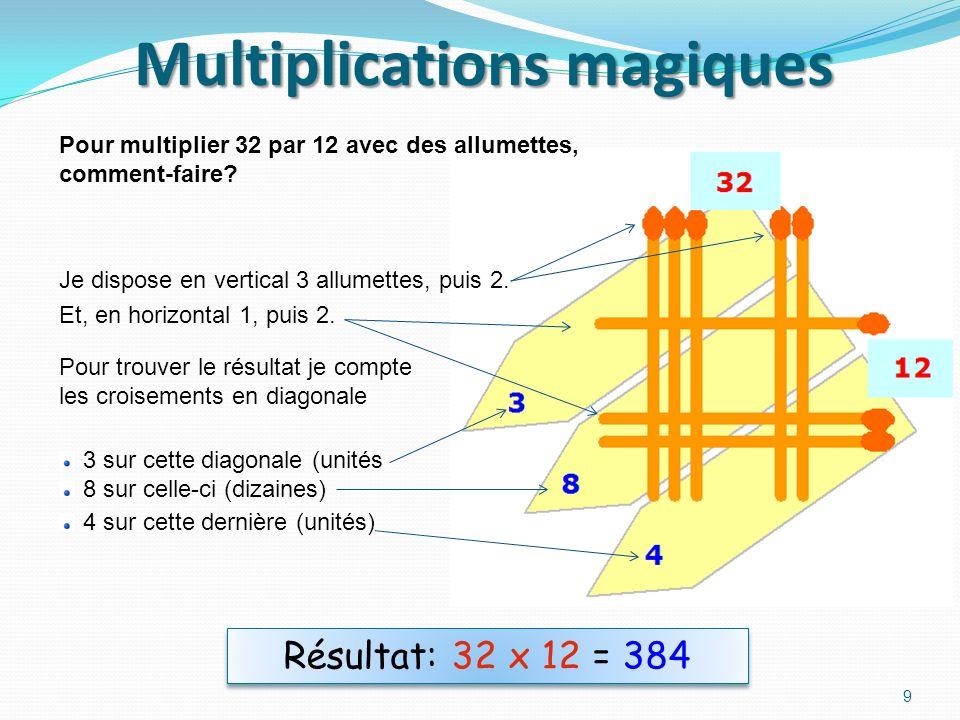 Multiplications magiques Pour multiplier 32 par 12 avec des allumettes, comment-faire.