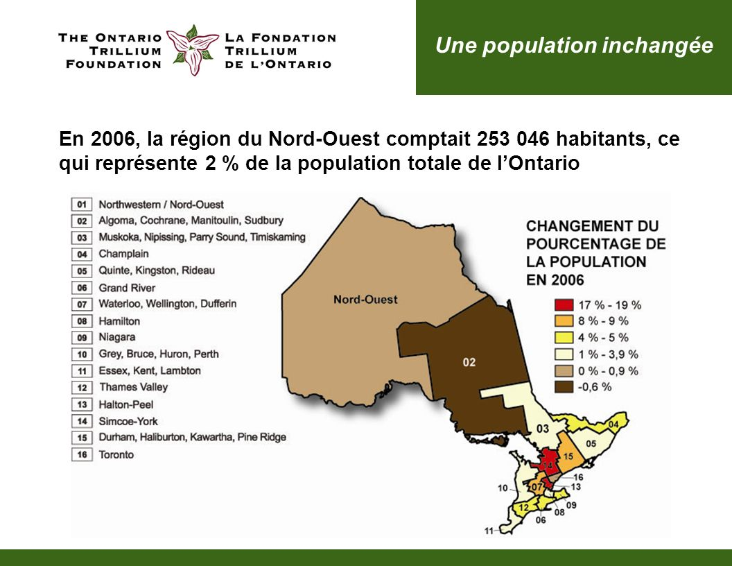Une population inchangée Entre 2001 et 2006, la population totale du Nord-Ouest na pratiquement pas évolué, laugmentation étant limitée à 0,1 %