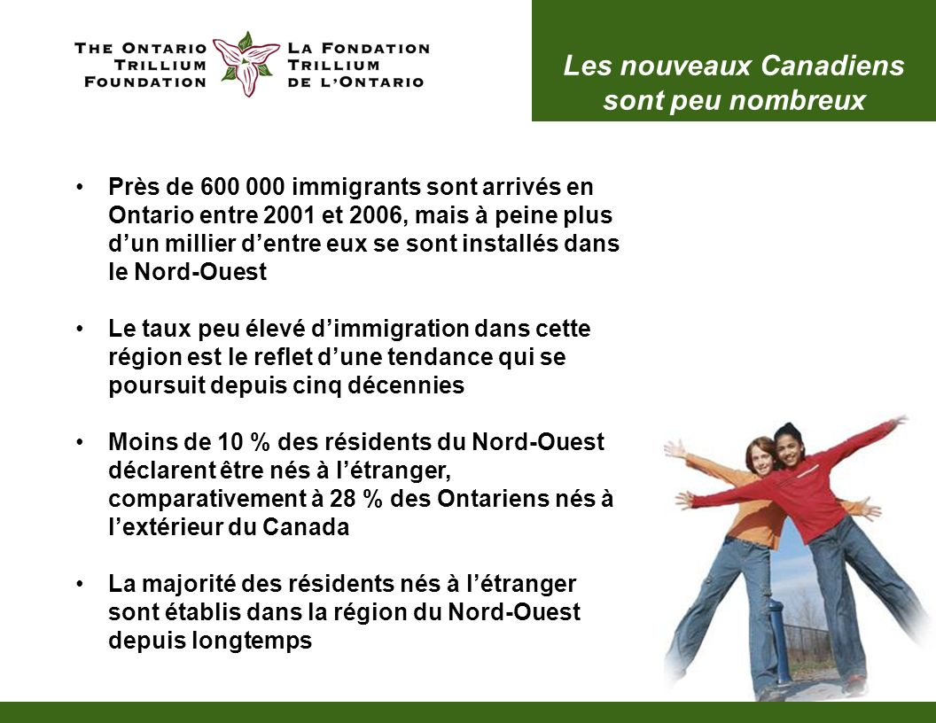 La communauté francophone se rétrécit En 2006, il y avait 985 francophones de moins dans le Nord-Ouest comparativement à 2001, ce qui représente une diminution de 11 % Les 7 805 francophones du Nord-Ouest comptent pour 3,3 % de la population de la région Plus des trois quarts de la population francophone du Nord-Ouest sont concentrés dans le district de Thunder Bay