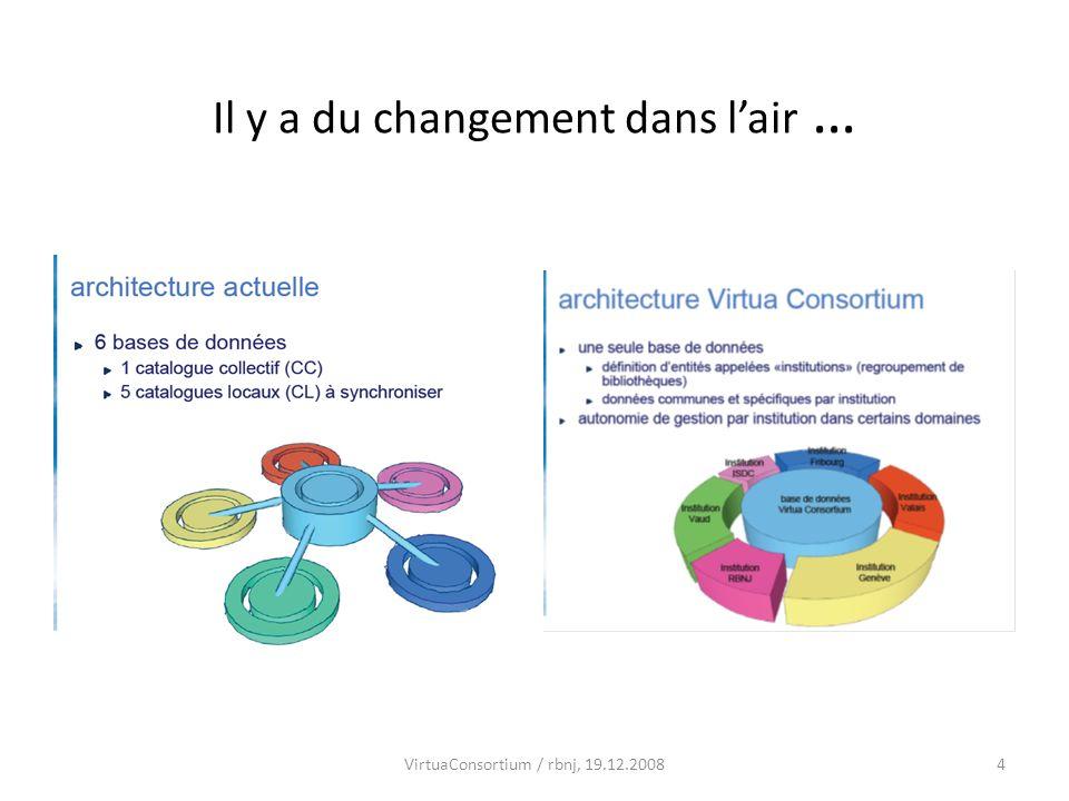 5VirtuaConsortium / rbnj, 19.12.2008 + 22.12.08 Le 5 janvier, le « client » Virtua aura changé, un tout petit peu Il y a des changements profonds dans « larchitecture » de RERO Mais, par exemple, les manières de se connecter restent les mêmes : vous utilisez vos login et mot de passe locaux (3XXX, 4XXX ou 5XXX et nenomp) ; il ny a plus quune seule connexion à faire