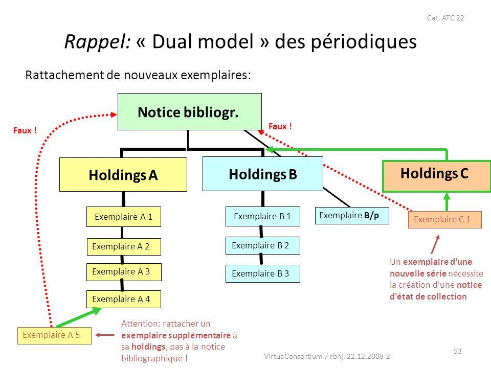 54 Rappel: « Dual model » des périodiques Attention: lors de lajout des exemplaires à une holdings, il faut d abord afficher la holdings .