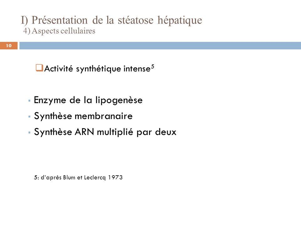 Intensité de la stéatose hépatique: fonction de lespèce sensibilité génétique (sélection) I)Présentation de la stéatose hépatique 5) Aspects génétiques 11