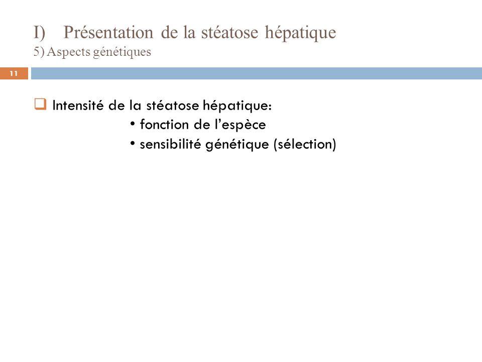 Conclusion: La stéatose hépatique est due : Métabolisme lipidique Adaptation cellulaire Origine génétique I) Présentation de la stéatose hépatique 12