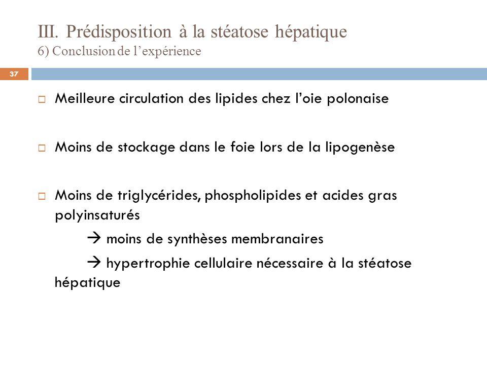 Pour récapituler... (Hermier et al 1999) 38