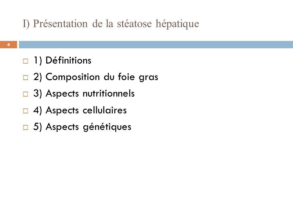 1) Définitions Stéatose 1 : Accumulation anormale de graisse dans les cellules Hépatique 1 : Qui a rapport au foie Foie gras 2 : expression dune stéatose hépatique dorigine nutritionnelle, comportant une hypertrophie réversible des hépatocytes I) Présentation de la stéatose hépatique 1: daprès le Petit Robert 2007 2: daprès Salichon Y.