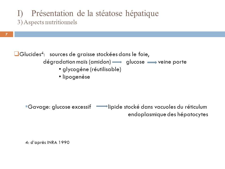 4: daprès INRA 1990 Protéine 4 : transport lipides, structure cellulaire (surcharge lipidique) Gavage: carence des protéines transporteuses (VLDL, HDL) foie I)Présentation de la stéatose hépatique 3) Aspects nutritionnels 8