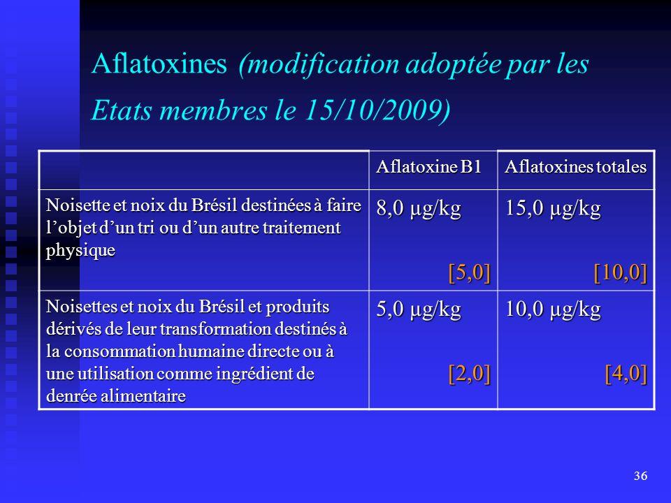 36 Aflatoxines (modification adoptée par les Etats membres le 15/10/2009) Aflatoxine B1 Aflatoxines totales Noisette et noix du Brésil destinées à faire lobjet dun tri ou dun autre traitement physique 8,0 µg/kg [5,0] 15,0 µg/kg [10,0] Noisettes et noix du Brésil et produits dérivés de leur transformation destinés à la consommation humaine directe ou à une utilisation comme ingrédient de denrée alimentaire 5,0 µg/kg [2,0] 10,0 µg/kg [4,0]