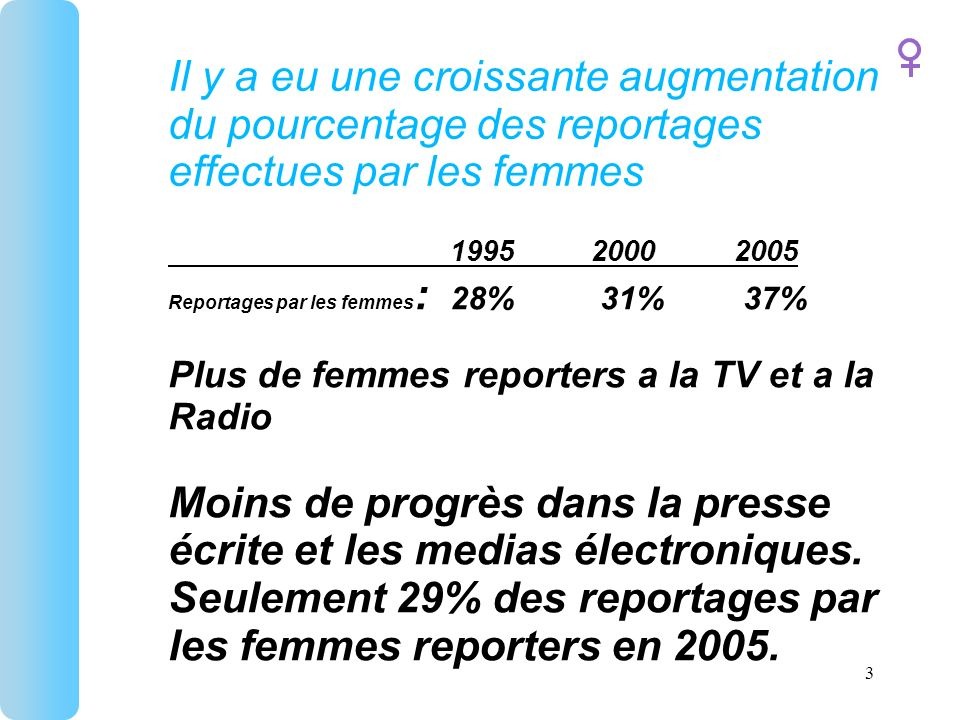 A la Télé, les femmes professionnelles napparaissent plus a lécran des quelles prennent de l âge Pour les femmes, lapparence jeune est plus valorisante que leur expérience professionnelle.
