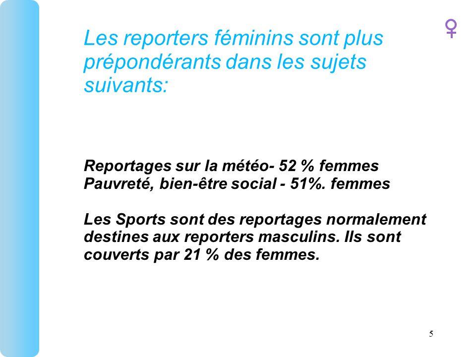 Répartition des reportages Type de reportages% hommes% femmes Politique/gouvernement 6832 Social/droit 6040 Célébrité 5050 Arts/loisirs 5248 Conséquences -Les nouvelles dites légères sont perçues pour être couvertes par les femmes.