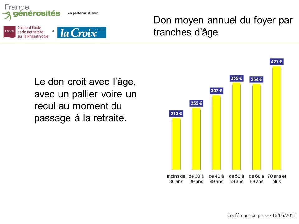 Conférence de presse 16/06/2011 Lanalyse géographique 16 juin 2011