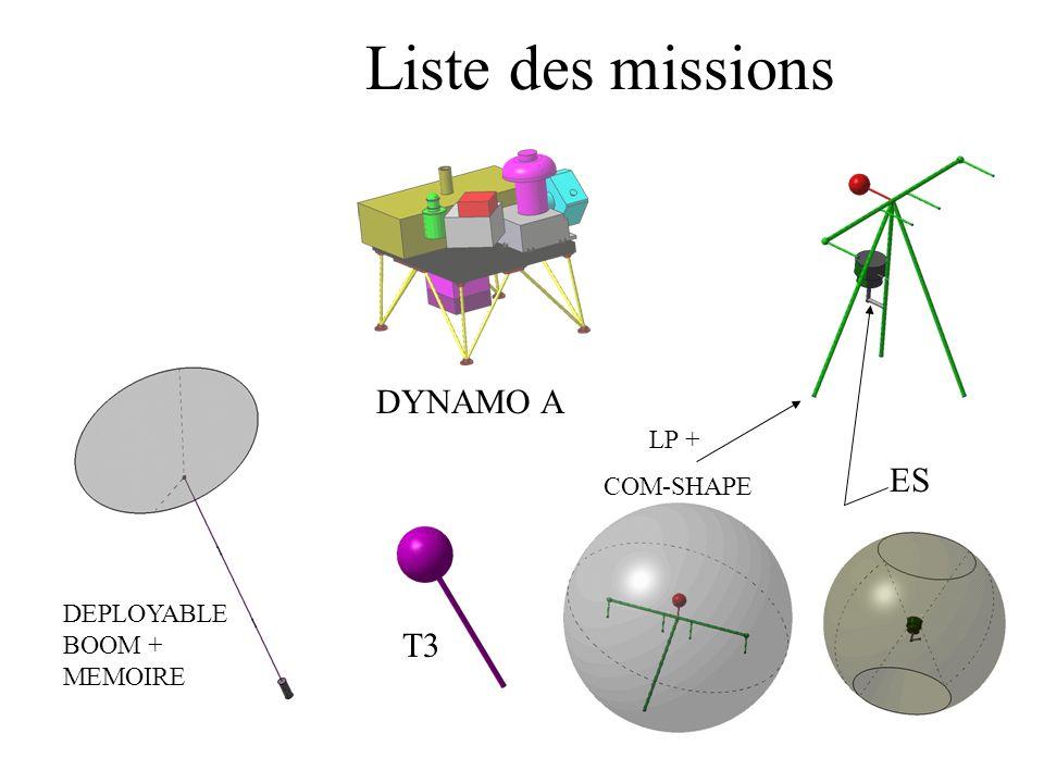 Liste des missions DYNAMO A DEPLOYABLE BOOM + MEMOIRE T3 ES LP + COM-SHAPE